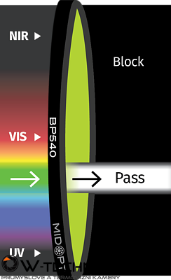 Optický filtr MidOpt – BP540 pásmová propust 515 - 560 nm
