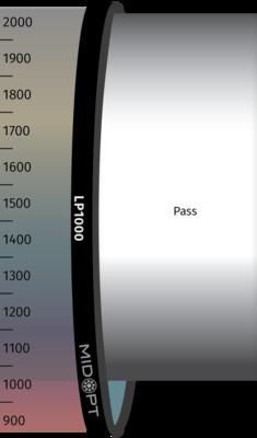 Optický filtr MidOpt - LP1000 horní propust 1010 - 2300 nm