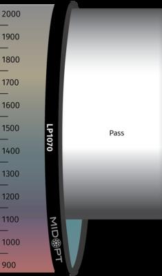 Optický filtr MidOpt - LP1070 horní propust 1100 - 2300 nm
