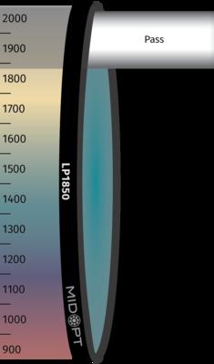 Optický filtr MidOpt - LP1850 horní propust 1900 - 12,000 nm