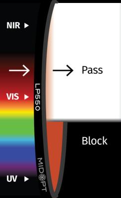 Optický filtr MidOpt - LP550 horní propust 560 - 1100 nm