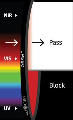 Optický filtr MidOpt - LP580 horní propust 585 - 1100 nm
