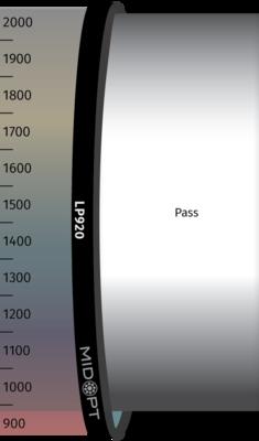 Optický filtr MidOpt - LP920 horní propust 930 - 2300 nm