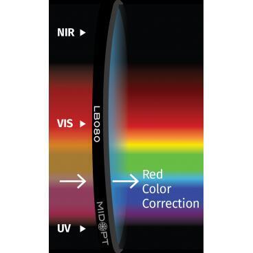 Optický filtr MidOpt - LB080 vyvážení barev v pásmu 400 - 700 nm - 1