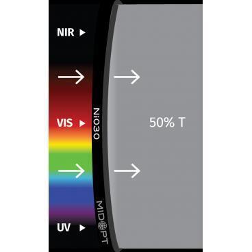 Optický filtr MidOpt - Ni030 útlumový v pásmu 400 - 2000 nm - 1
