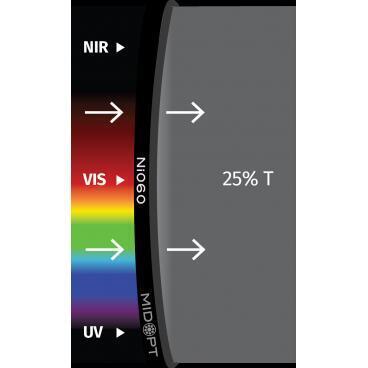 Optický filtr MidOpt - Ni060 útlumový v pásmu 400 - 2000 nm - 1