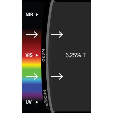 Optický filtr MidOpt - Ni120 útlumový v pásmu 400 - 2000 nm - 1