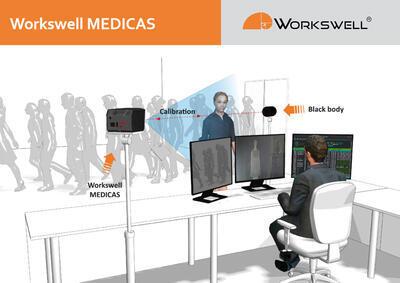 Termokamera Workswell MEDICAS - 2