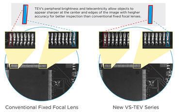 Objektiv VS Technology VS-TEV - 2