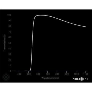 Optický filtr MidOpt - LP530 horní propust 545 - 1100nm - 2