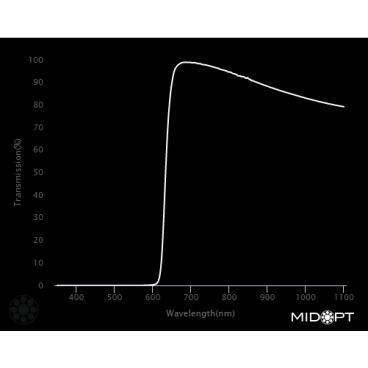 Optický filtr MidOpt - LP630 horní propust 645 - 1100 nm - 2