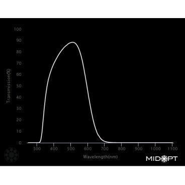 Optický filtr MidOpt - BP500 pásmová propust 440 - 555 nm - 2