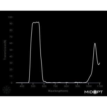 Optický filtr MidOpt - BP505 pásmová propust 485 - 550 nm - 2
