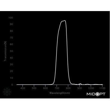 Optický filtr MidOpt - BP735 pásmová propust 715 - 780 nm - 2