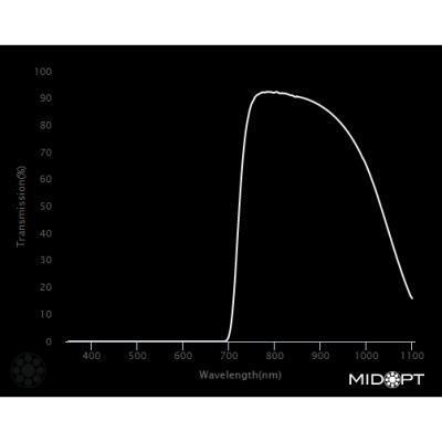 Optický filtr MidOpt - BP800 pásmová propust 745 - 950 nm - 2