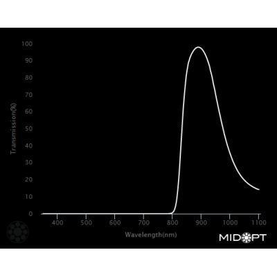 Optický filtr MidOpt - BP850 pásmová propust 820 - 910 nm - 2