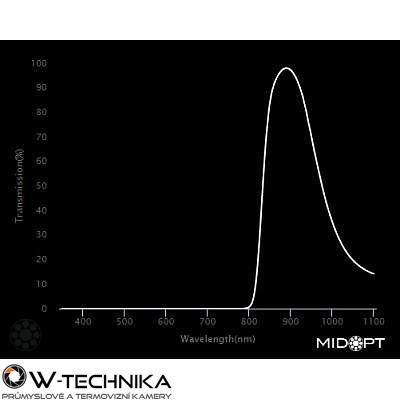 Optický filtr MidOpt - BP880 pásmová propust 845 - 930 nm - 2