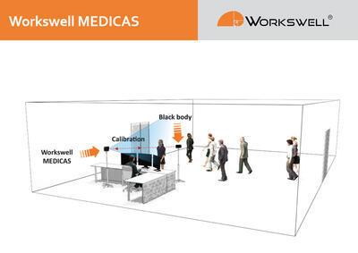 Termokamera Workswell MEDICAS - 3