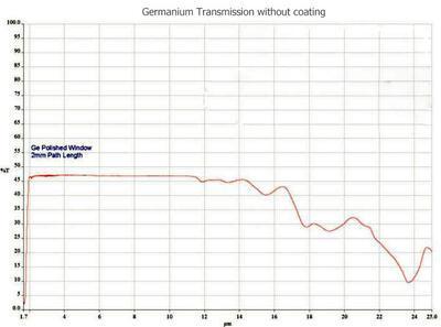 IR okénko z germania (Ge) pro termografii - 3