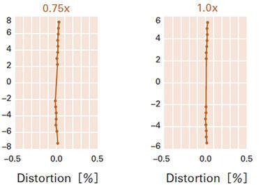 Objektiv VS Technology VS-TEC - 3