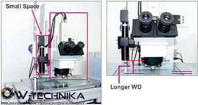 Objektiv VS Technology VS-TM - 3
