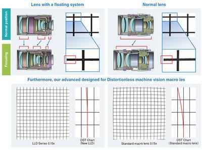Objektiv VS Technology VS-LLD 10 až 50 mm - 3