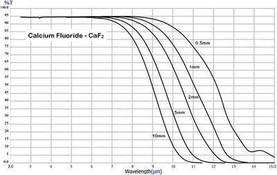 IR okénko z fluoridu vápenatého (CaF2) pro termografii - 4