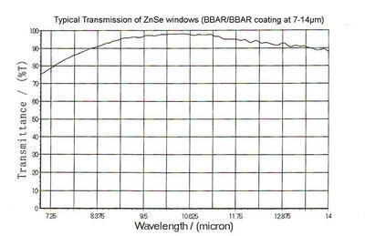 IR okénko ze selenidu zinečnatého (ZnSe) pro termografii - 4