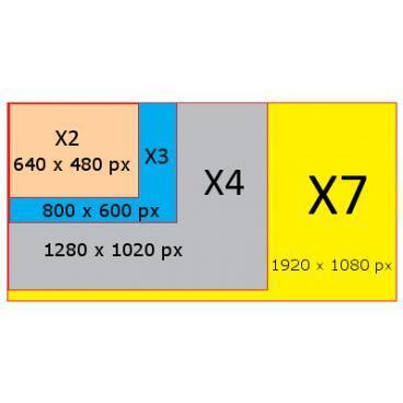 Vysokorychlostní kamera Mega Speed HHC-X7 PRO - 4