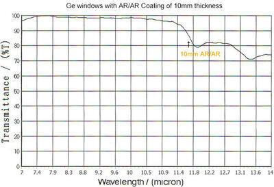 IR okénko z germania (Ge) pro termografii - 6