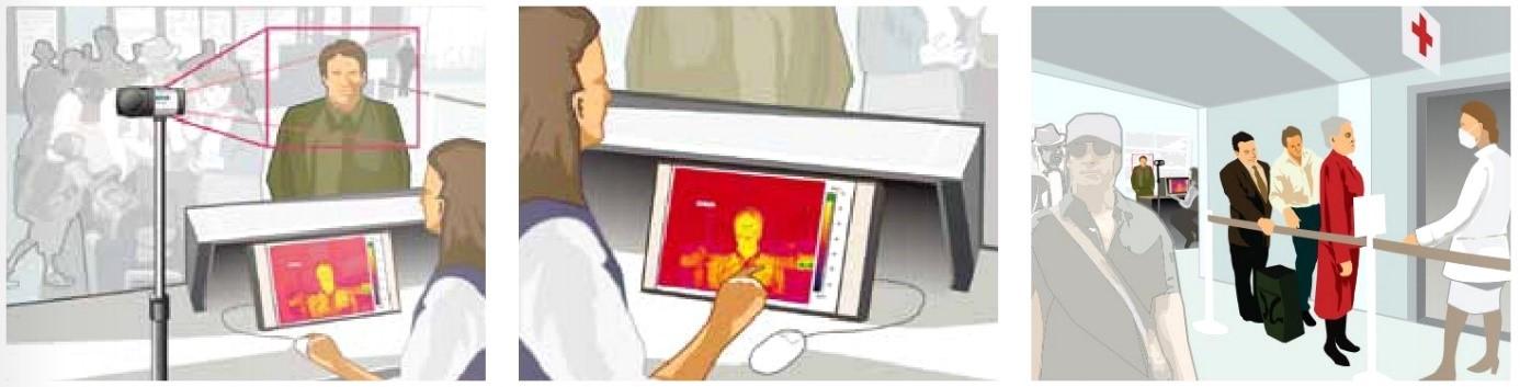 Screening COVID19 pomocí termokamery